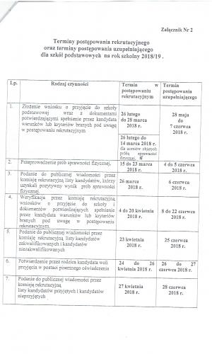 Terminy postępowania rekrutacyjnego 2018-2019