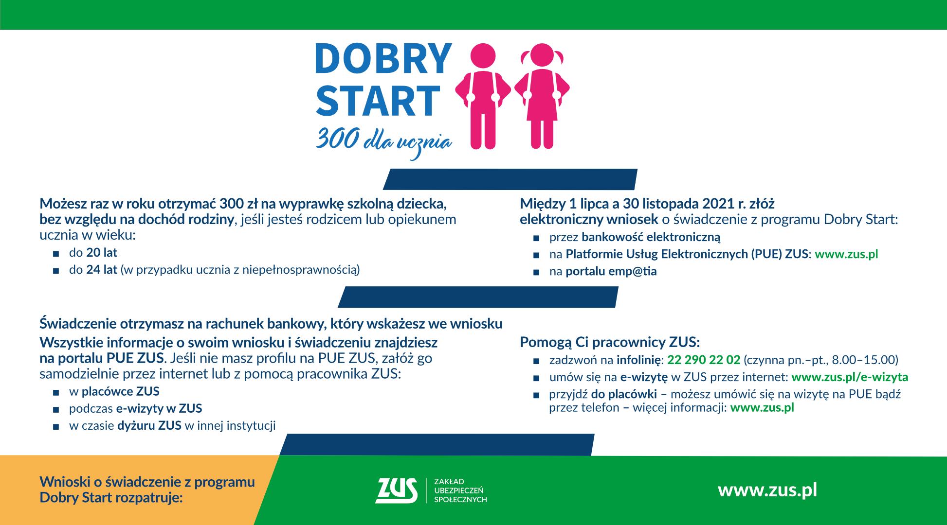 infografika Dobry Start inf. ogólne - poziom